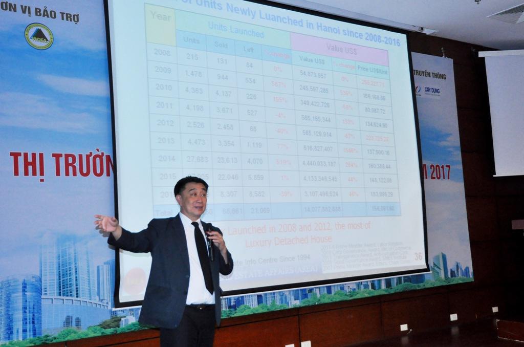 Ông Sopon Pornchockchai, Chủ tịch Trung tâm nghiên cứu BĐS Thái Lan tham luận tại Hội thảo.