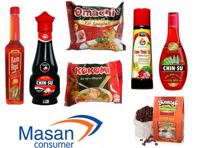 Giá cổ phiếu MSN của Masan có nhiều biến động tăng giảm thất thường