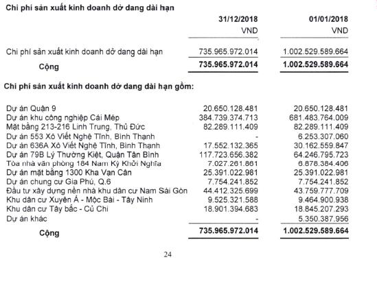 SGCC không mắc kẹt nhiều vào hàng tồn kho và chi phí dở dang