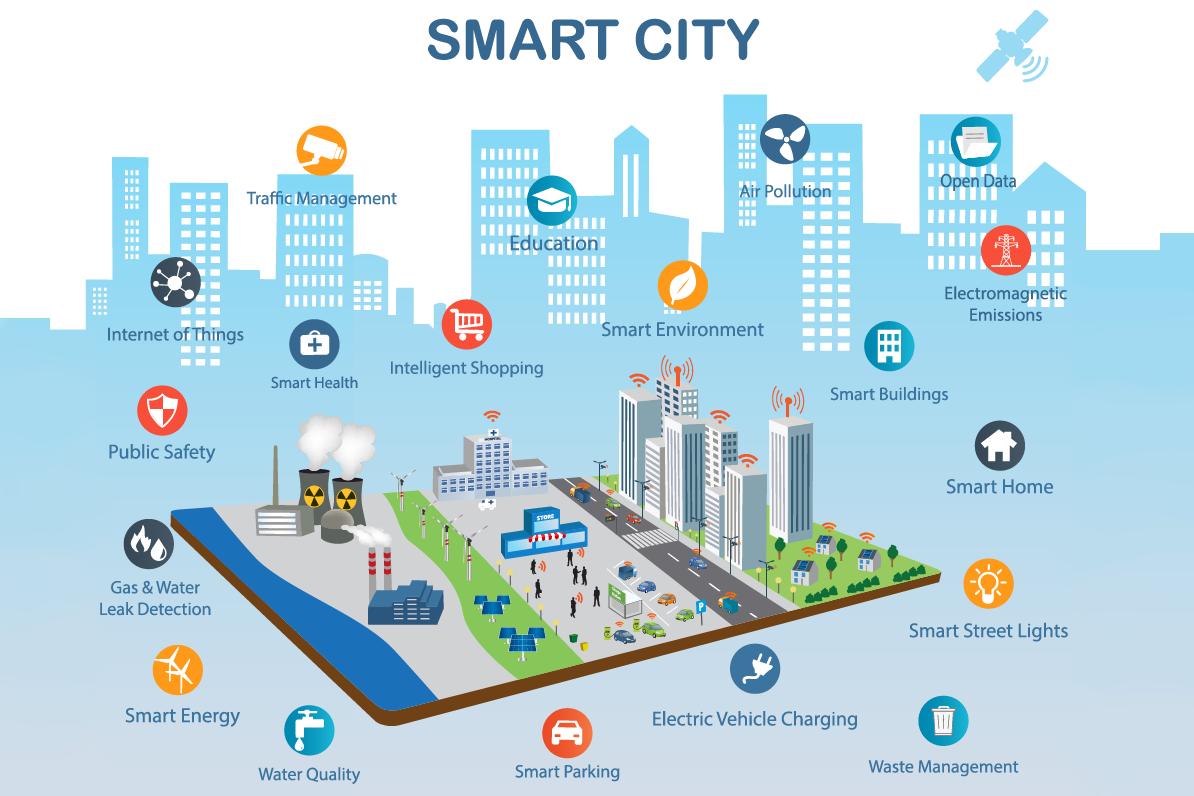 Không nằm ngoài guồng quay của thế giới, Việt Nam cũng đang phấn đấu xây dựng một số thành phố theo mô hình Smart City