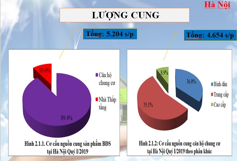 """Hà Nội: """"Nếu giá đất tăng 20 - 30% thì cần phải xem xét lại"""""""