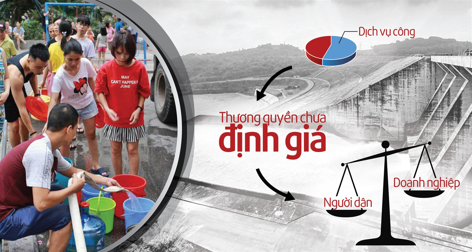 """Từ """"khủng hoảng"""" nước sạch Sông Đà: Mập mờ thương quyền vì nhóm lợi ích?"""