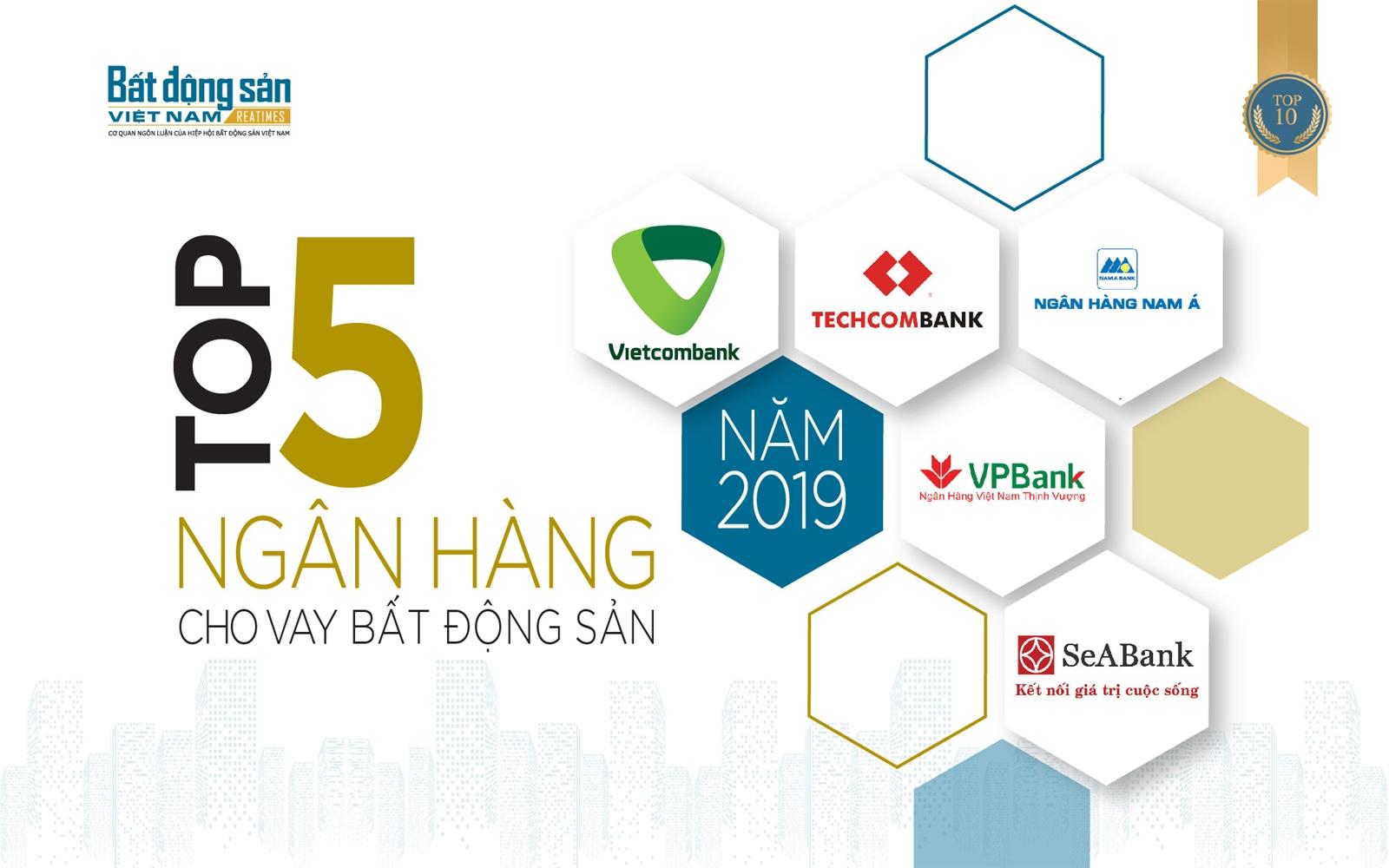 Top 5 ngân hàng cho vay bất động sản tốt nhất 2019